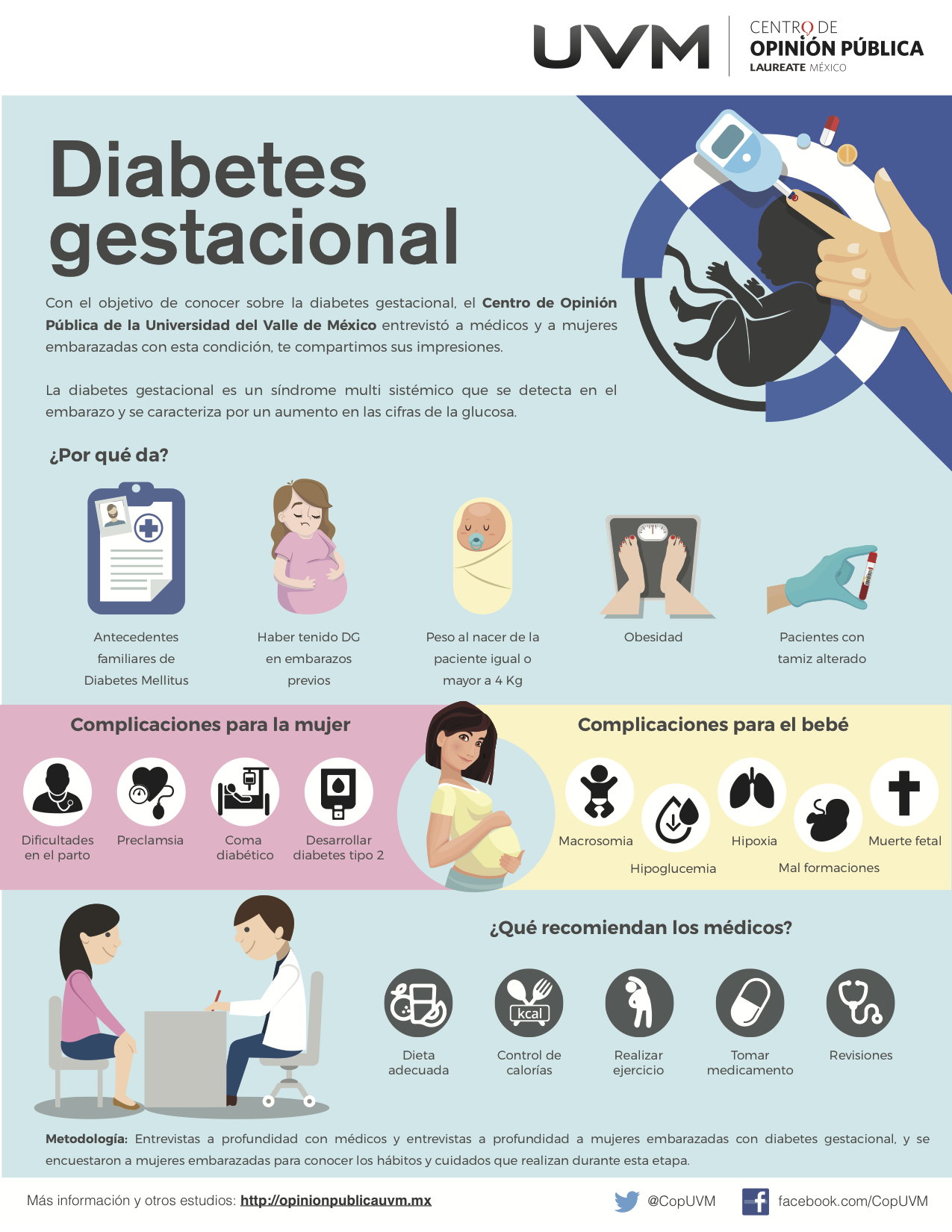 informacion sobre diabetes gestacional dieta